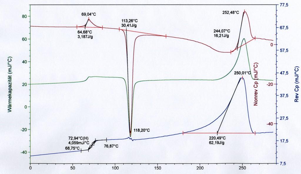 Temperaturmodulierte-DSC-PET-A001