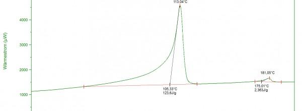 Dynamische Diffenrezkalorimetrie