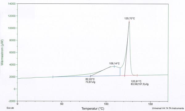 DSC-Auswertung-Dynamische-Differenzkalorimetrie
