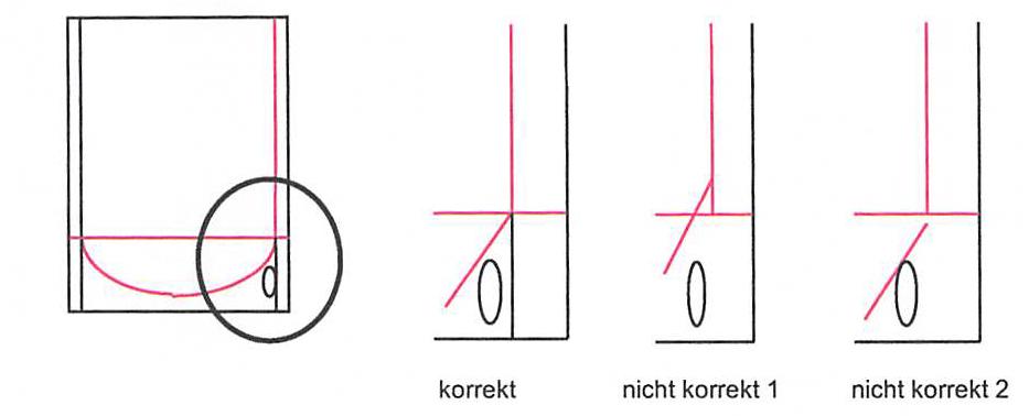 Standbeutel Position Bodenwerkzeug